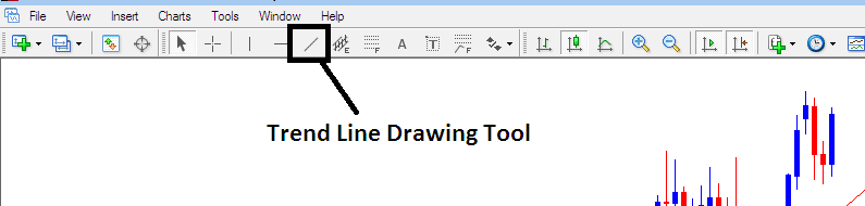 How to Draw Stock Trading Trend Lines Stock Trading - Stock MetaTrader 4 Draw Stock Trend Line Tools - Stock MetaTrader 4 Stock Trend Line Drawing Tools