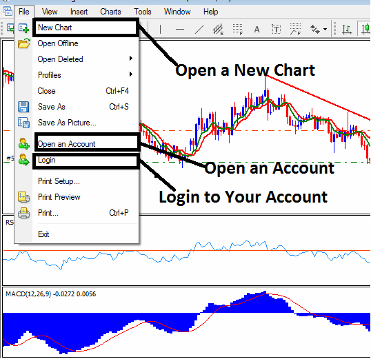 Stocks Trading Platform Introduction for Beginners