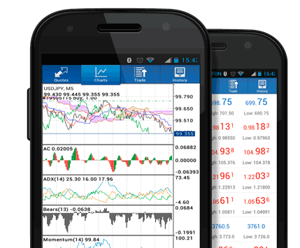 Android Mobile Phone Trader Stock Trading Platform - Top 10 Stock Trading Platforms