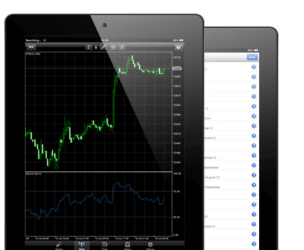 iPad Mobile Phone Stock Trading App Trader Stock Trading Platform - Stock Trading Platforms List