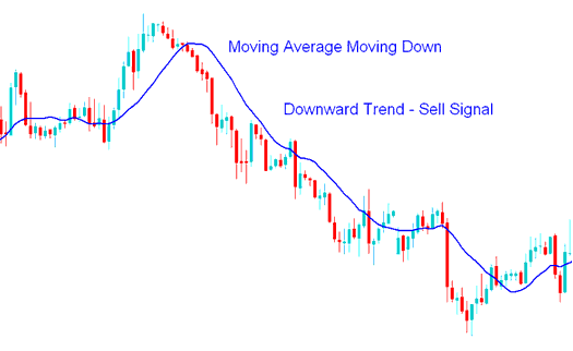 Downward Stock Trend - How to Day Trade Stock: A Detailed Guide to Day Trading Strategies